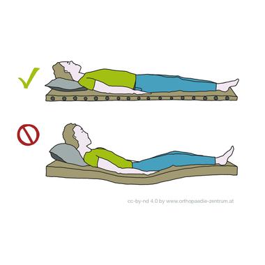 Fachärztlich empfohlene Gymnastikübungen für die Haltung..